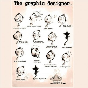It's a vicious cycle. :) #graphicdesign #graphicdesignerproblems #graphicdesigner #freelancer #freelanceproblems…
